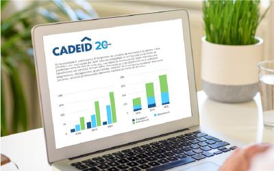 Resultados Preliminares de la Encuesta CADEID 2019-2020